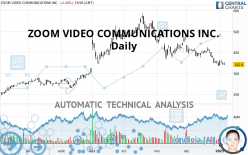 ZOOM VIDEO COMMUNICATIONS INC. - Daily