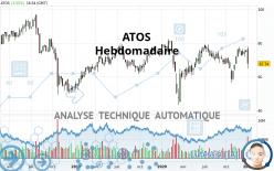 ATOS - Hebdomadaire
