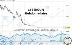 CYBERGUN - Hebdomadaire