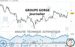 GROUPE GORGE - Journalier