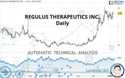 REGULUS THERAPEUTICS INC. - Daily