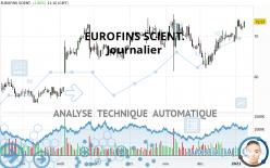 EUROFINS SCIENT. - Journalier