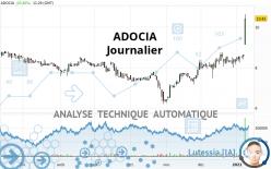 ADOCIA - Journalier