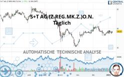 S+T AG (Z.REG.MK.Z.)O.N. - Täglich