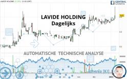 LAVIDE HOLDING - Dagelijks