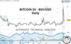 BITCOIN SV - BSV/USD - Daily