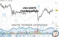 LNA SANTE - Hebdomadaire