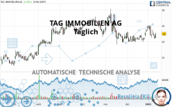 TAG IMMOBILIEN AG - Täglich