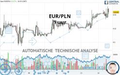 EUR/PLN - 1 uur