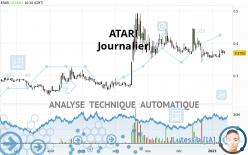 ATARI - Journalier