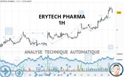 ERYTECH PHARMA - 1H