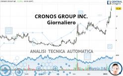 CRONOS GROUP INC. - Giornaliero