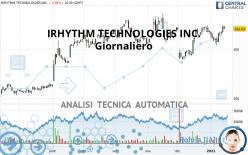 IRHYTHM TECHNOLOGIES INC. - Giornaliero