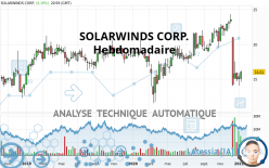 SOLARWINDS CORP. - Weekly