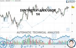 SYNTHETIX - SNX/USDT - 1H