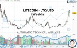 LITECOIN - LTC/USD - Weekly