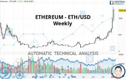 ETHEREUM - ETH/USD - Wöchentlich