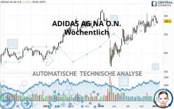 ADIDAS AG NA O.N. - Wöchentlich