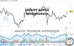 GROUPE GORGE - Hebdomadaire