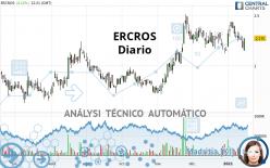 ERCROS - Diario
