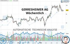 GERRESHEIMER AG - Wöchentlich