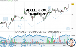 ACCELL GROUP - Journalier