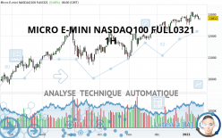 MICRO E-MINI NASDAQ100 FULL0321 - 1H