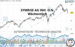 SYMRISE AG INH. O.N. - Wöchentlich