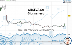 OBSEVA SA - Daily