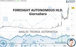 FORESIGHT AUTONOMOUS HLD. - Daily