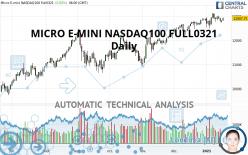 MICRO E-MINI NASDAQ100 FULL0321 - Daily