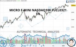 MICRO E-MINI NASDAQ100 FULL0321 - 1H