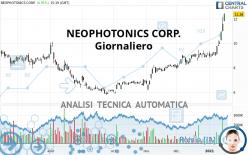 NEOPHOTONICS CORP. - Daily