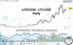 LITECOIN - LTC/USD - Daily