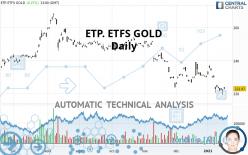 ETP. ETFS GOLD - Daily
