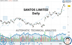 SANTOS LIMITED - Daily