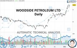 WOODSIDE PETROLEUM LTD - Daily
