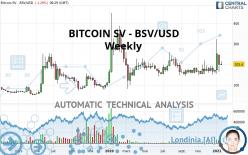 BITCOIN SV - BSV/USD - Weekly