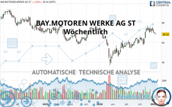 BAY.MOTOREN WERKE AG ST - Wöchentlich