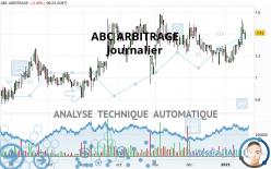 ABC ARBITRAGE - Daily