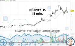 BIOPHYTIS - 15 min.