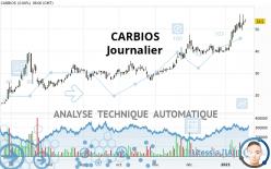 CARBIOS - Journalier