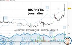 BIOPHYTIS - Journalier