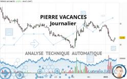 PIERRE VACANCES - Daily