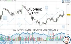 AUD/HKD - 1 Std.