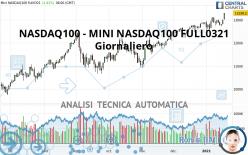 NASDAQ100 - MINI NASDAQ100 FULL0321 - Giornaliero