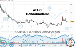 ATARI - Hebdomadaire