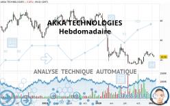 AKKA TECHNOLOGIES - Hebdomadaire