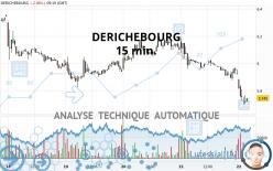 DERICHEBOURG - 15 min.