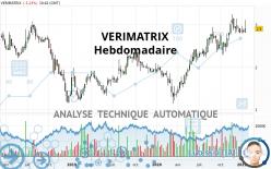 VERIMATRIX - Wekelijks